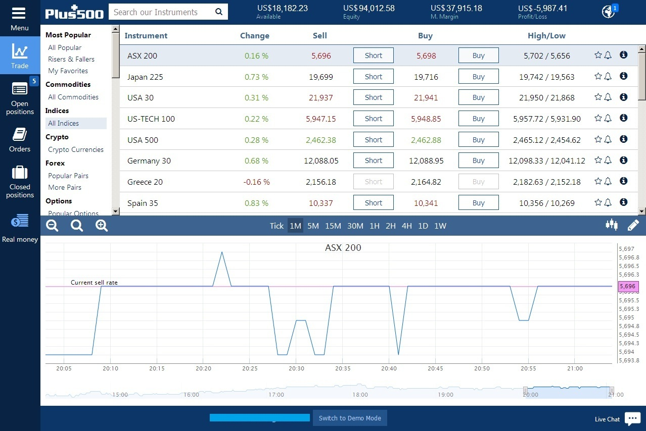 Forex news sentiment analysis foto 10