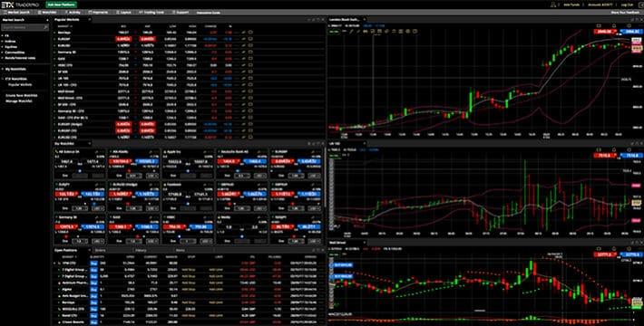 ETX Capital's TraderPro Platform