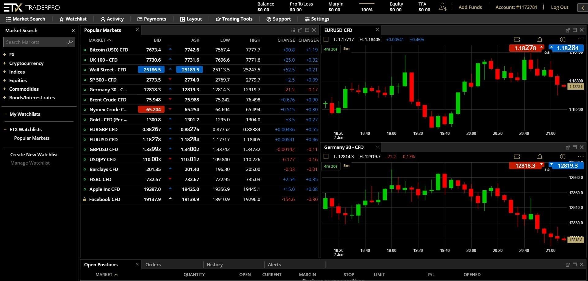 ETX TraderPro Platform
