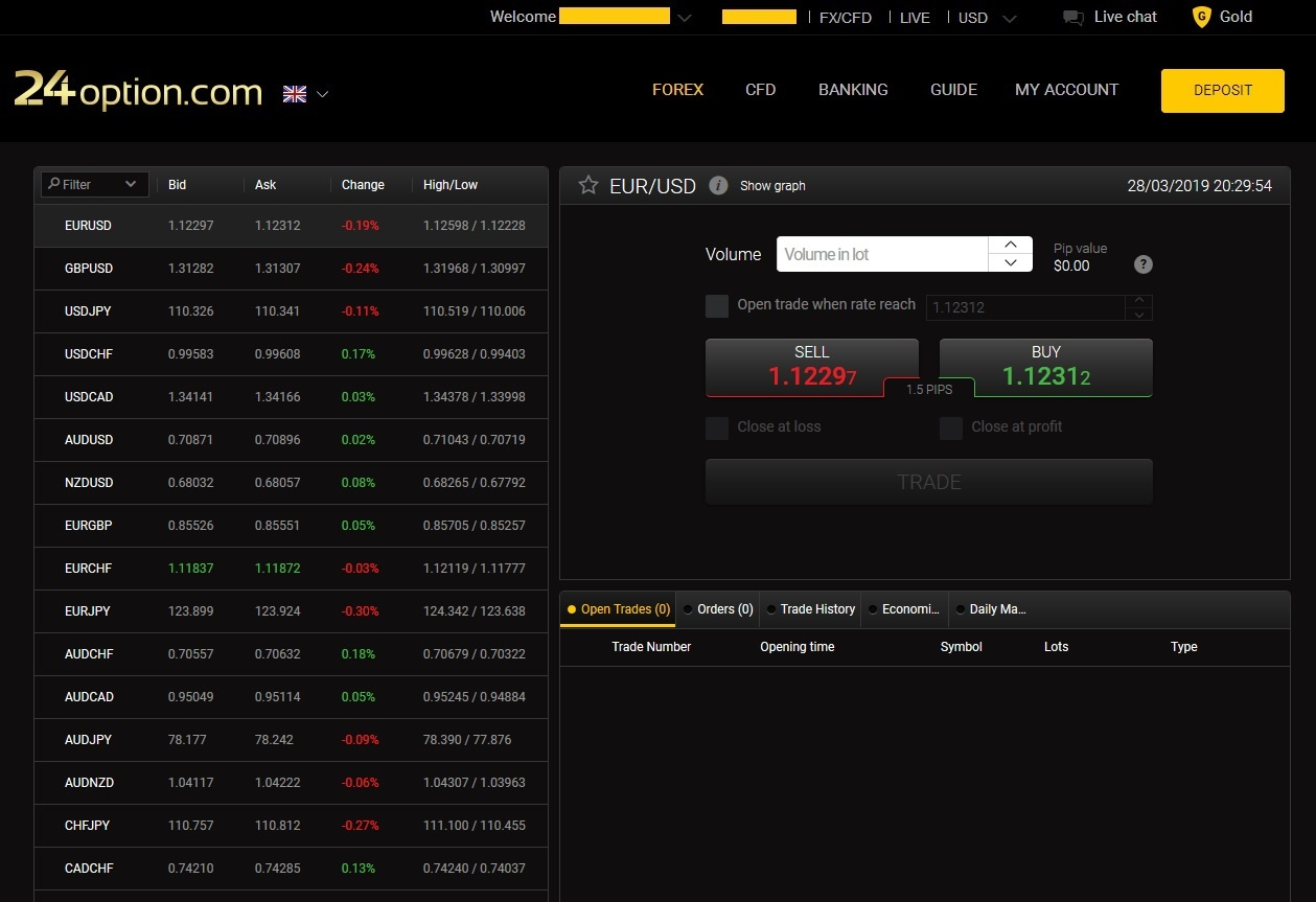 24option WebTrader platform