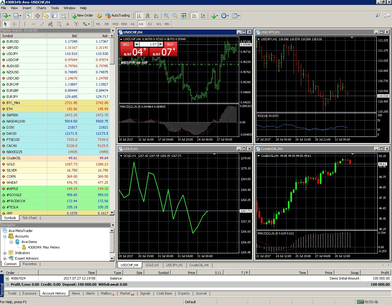 Spread betting forex brokers