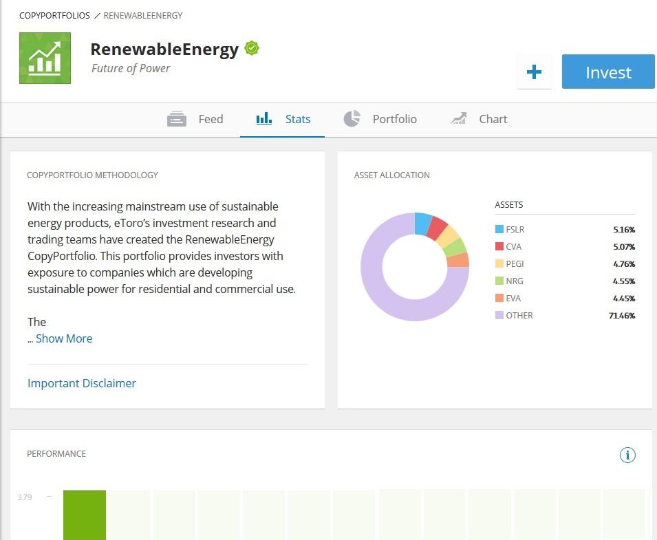 eToro's RenewableEnergy CopyPortfolio