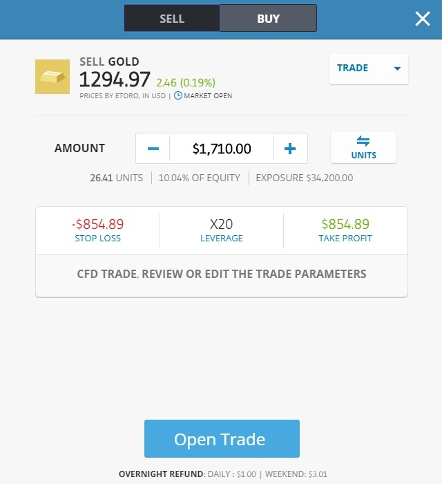 Short-selling gold CFDs on eToro