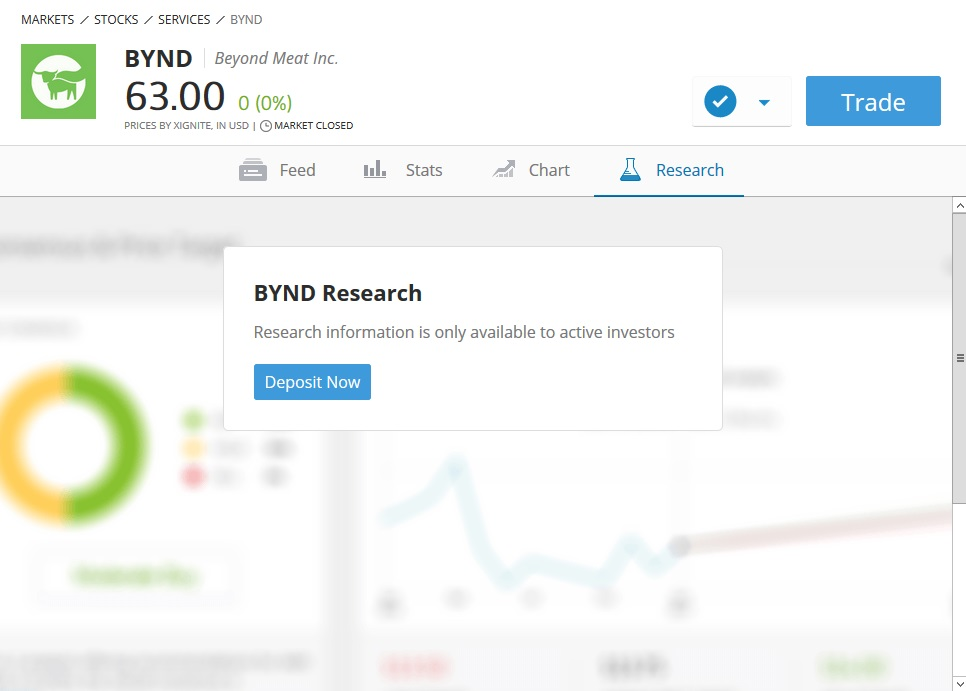 Beyond Meat research information from eToro