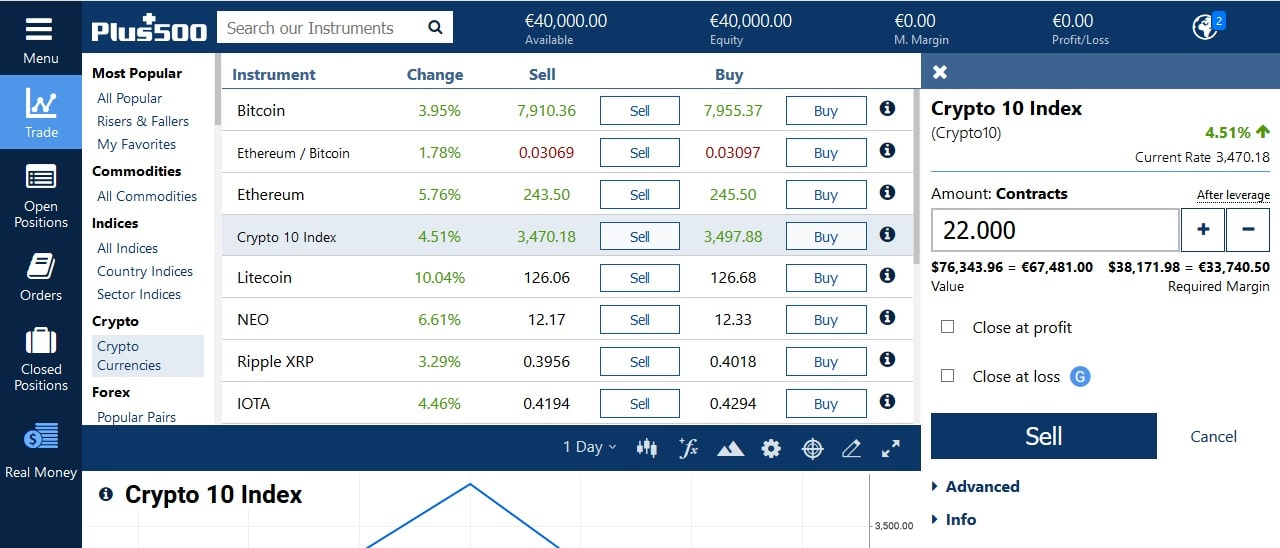 Sell position on the Crypto 10 Index CFD