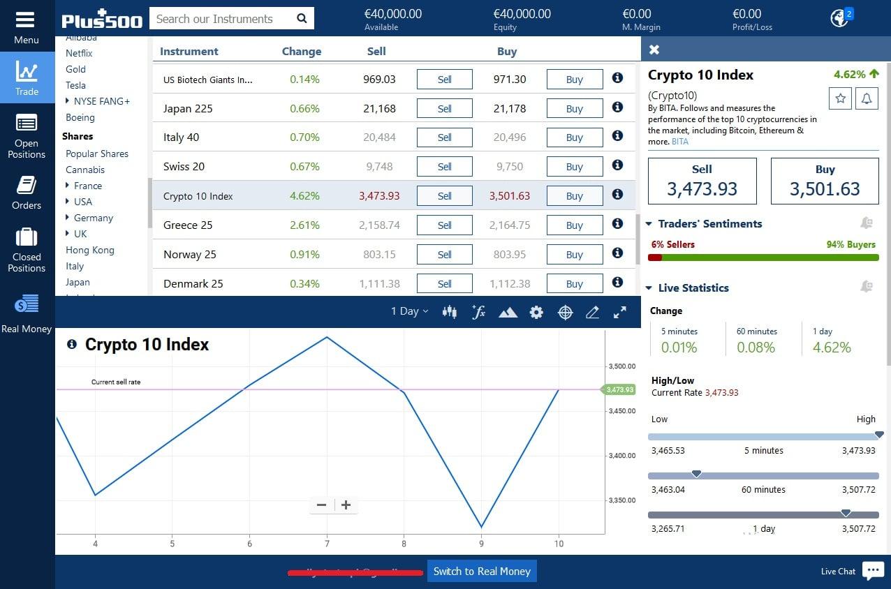 Trading the Crypto 10 Index on Plus500's platform