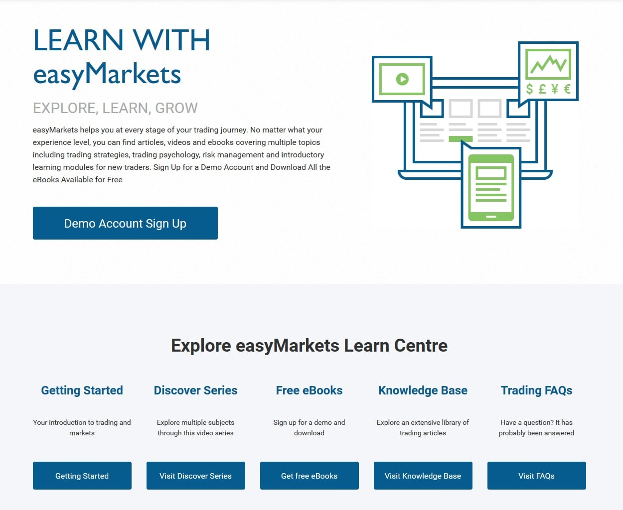 easyMarkets Learn Centre