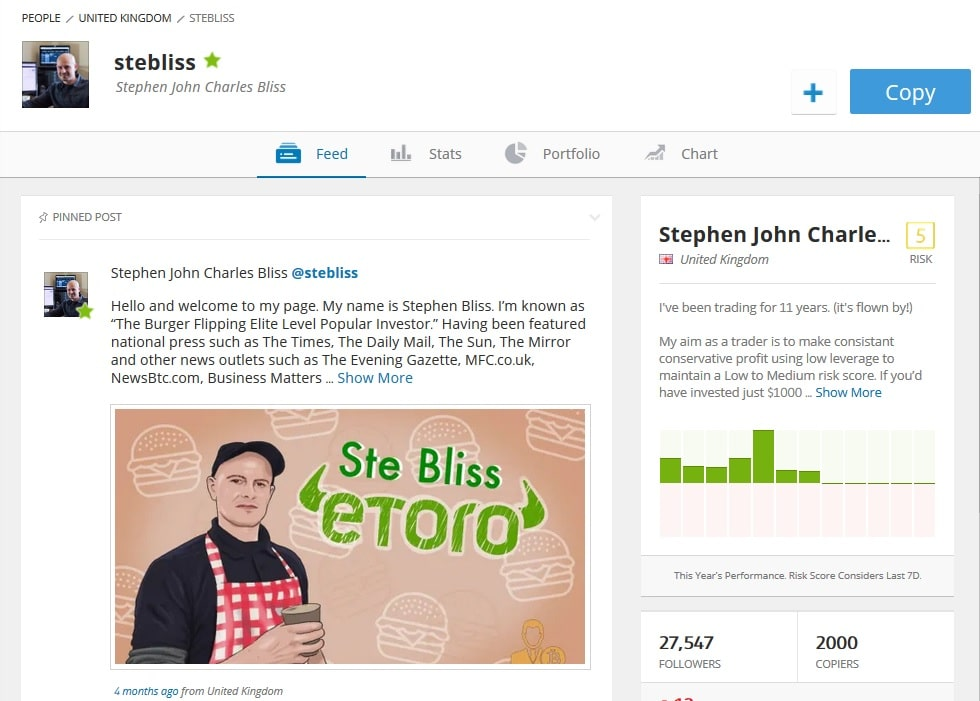 Stephen Bliss's profile at eToro