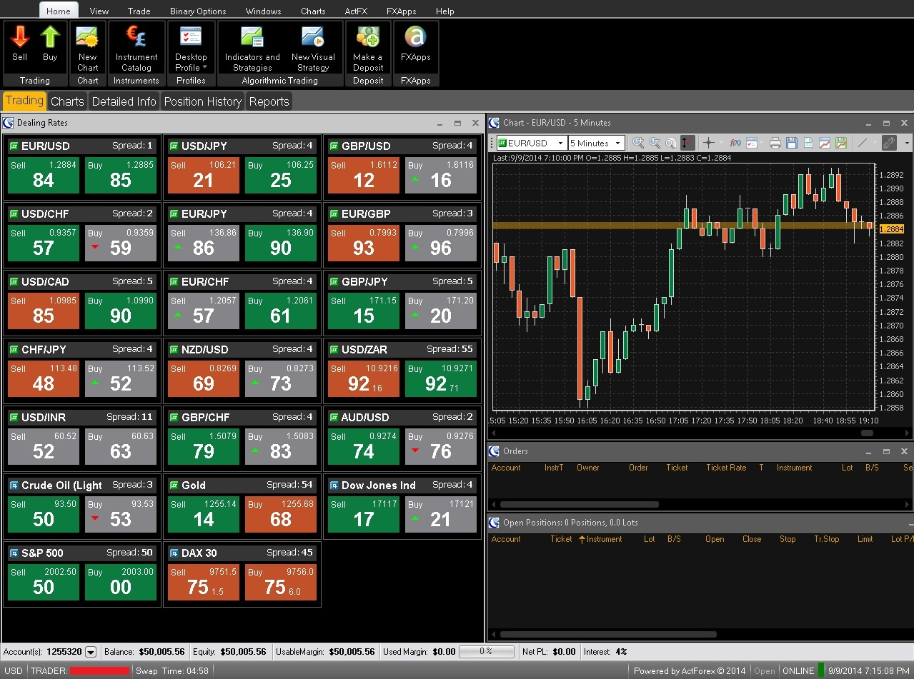 ActTrader user interface
