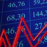 What markets can I trade with CFDs?