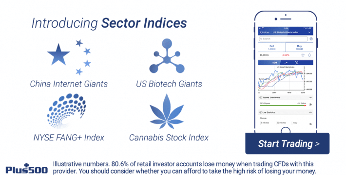Plus500 Sector Indices CFD