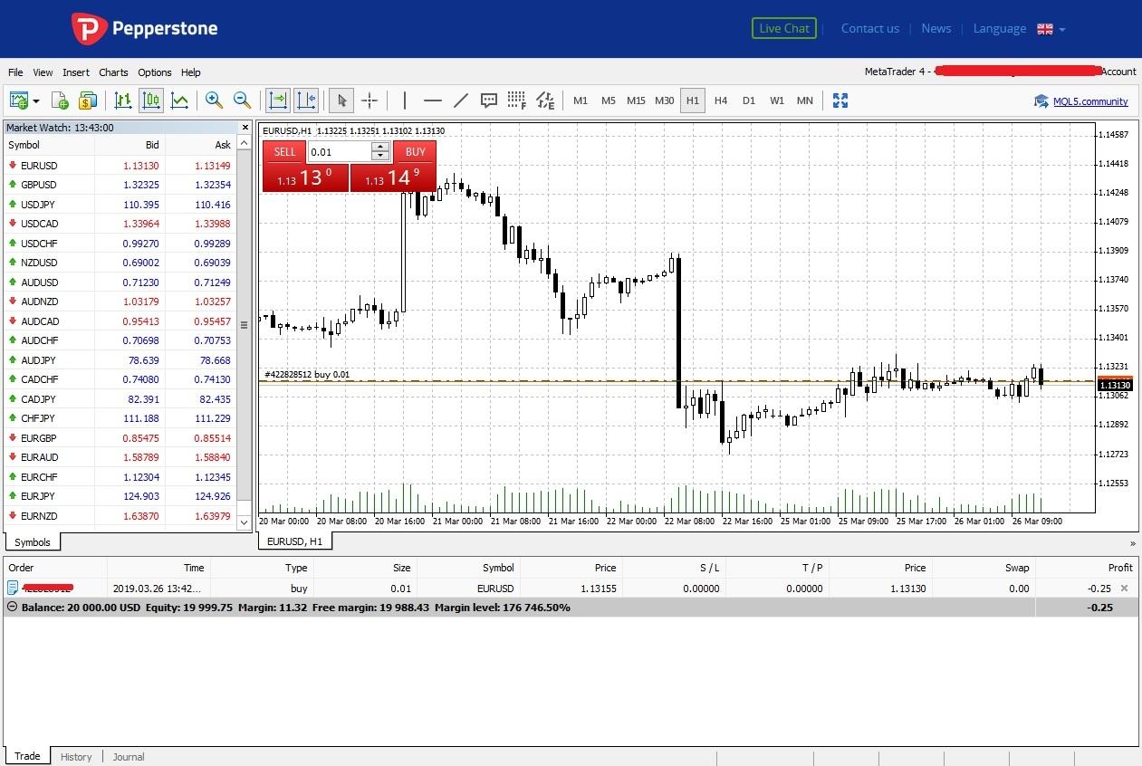 Pepperstone trading platform