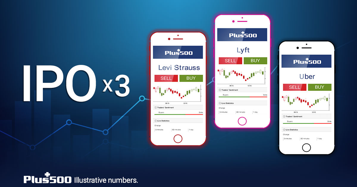 IPO trading with Plus500