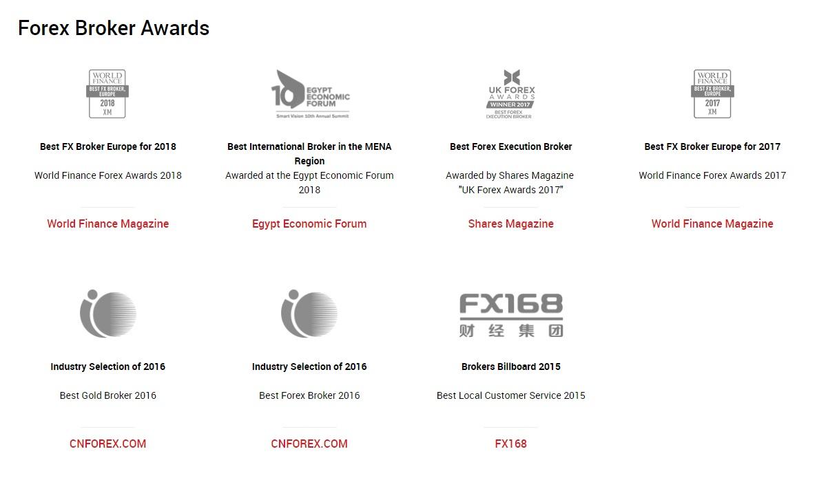 XM Group forex broker awards