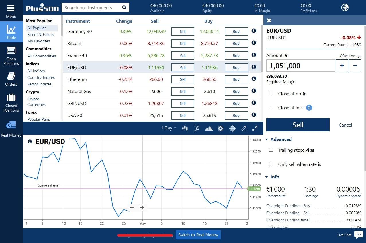 Plus500 risk management tools