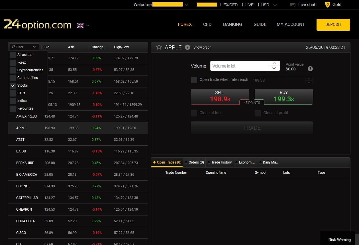 Stocks CFDs trading at 24option