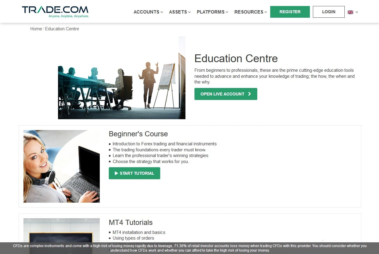 Trade.com education center