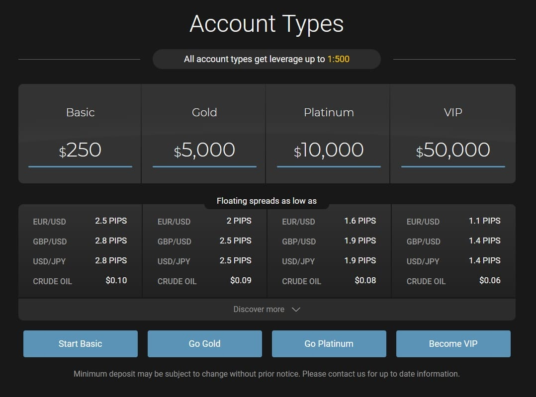 24option account types