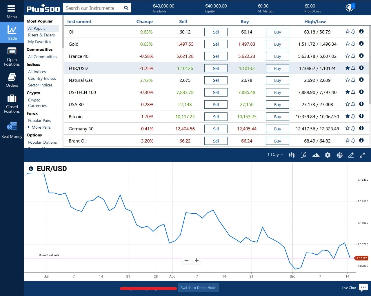 Plus500 Web Trader platform