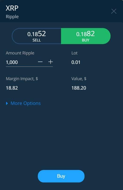 AvaTrade Ripple trading