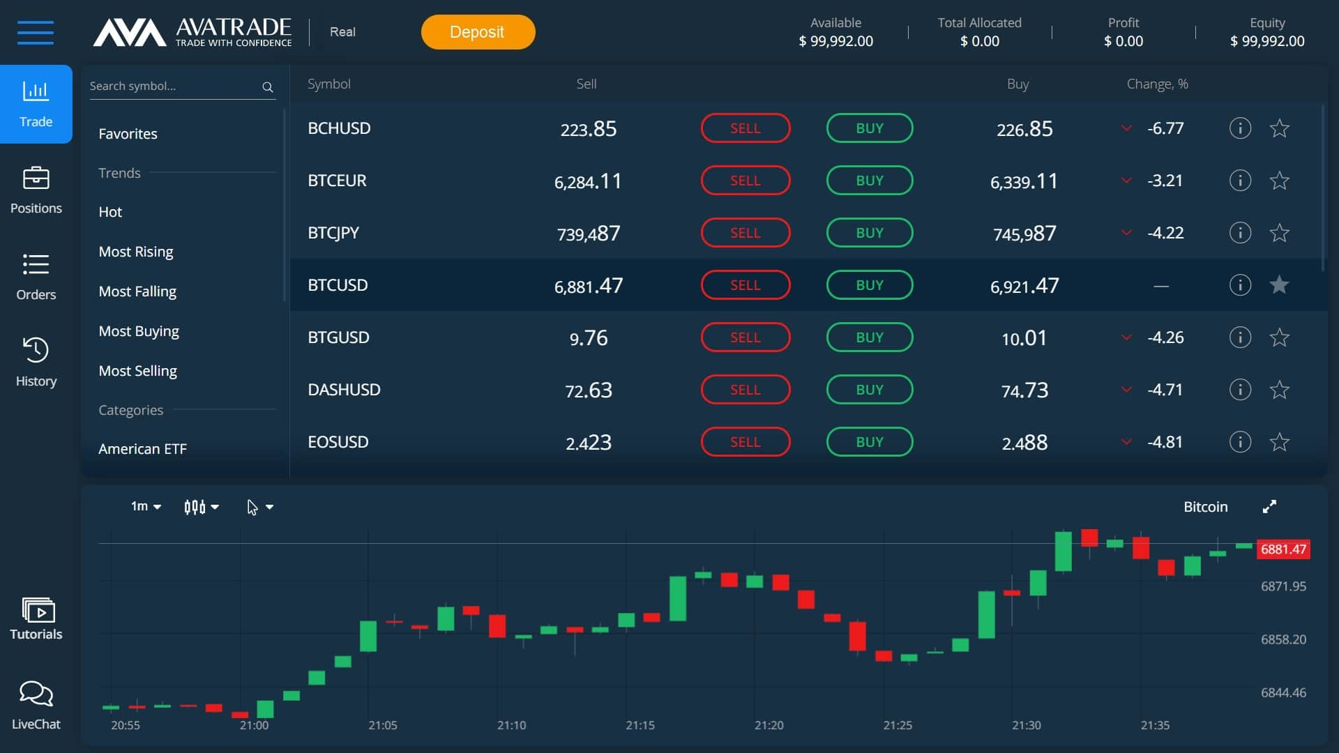 Bitcoin trading on AvaTrade's WebTrader platform