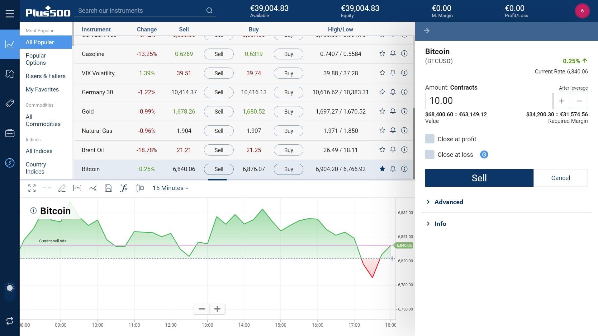 Bitcoin trading on Plus500's WebTrader platform