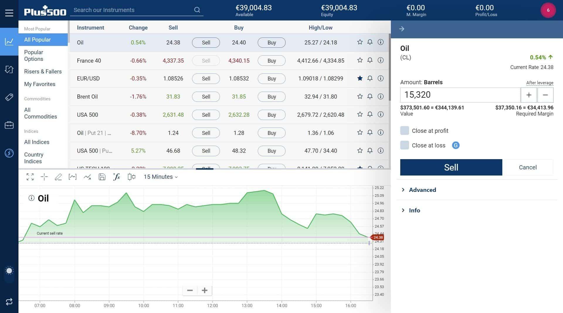 Crude oil trading on Plus500's platform