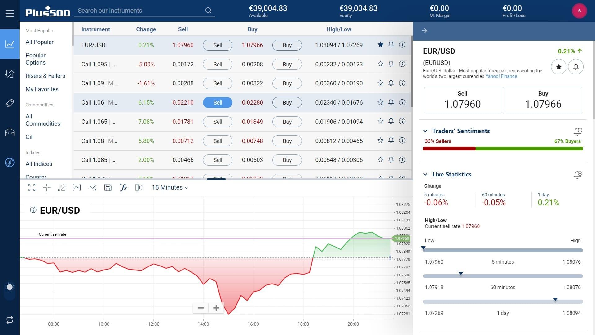 EUR/USD trading on Plus500's platform