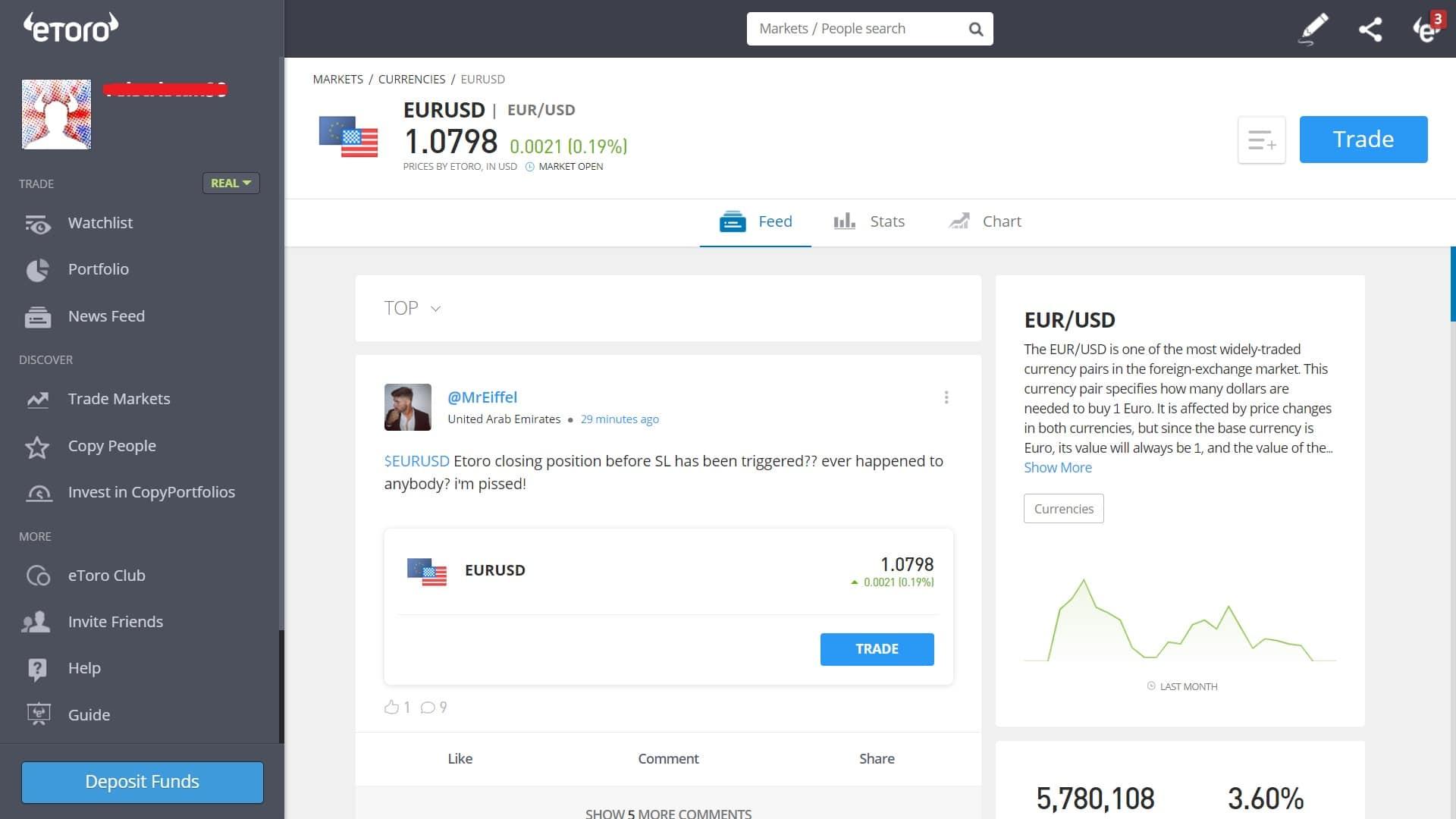 EURUSD trading on eToro's platform