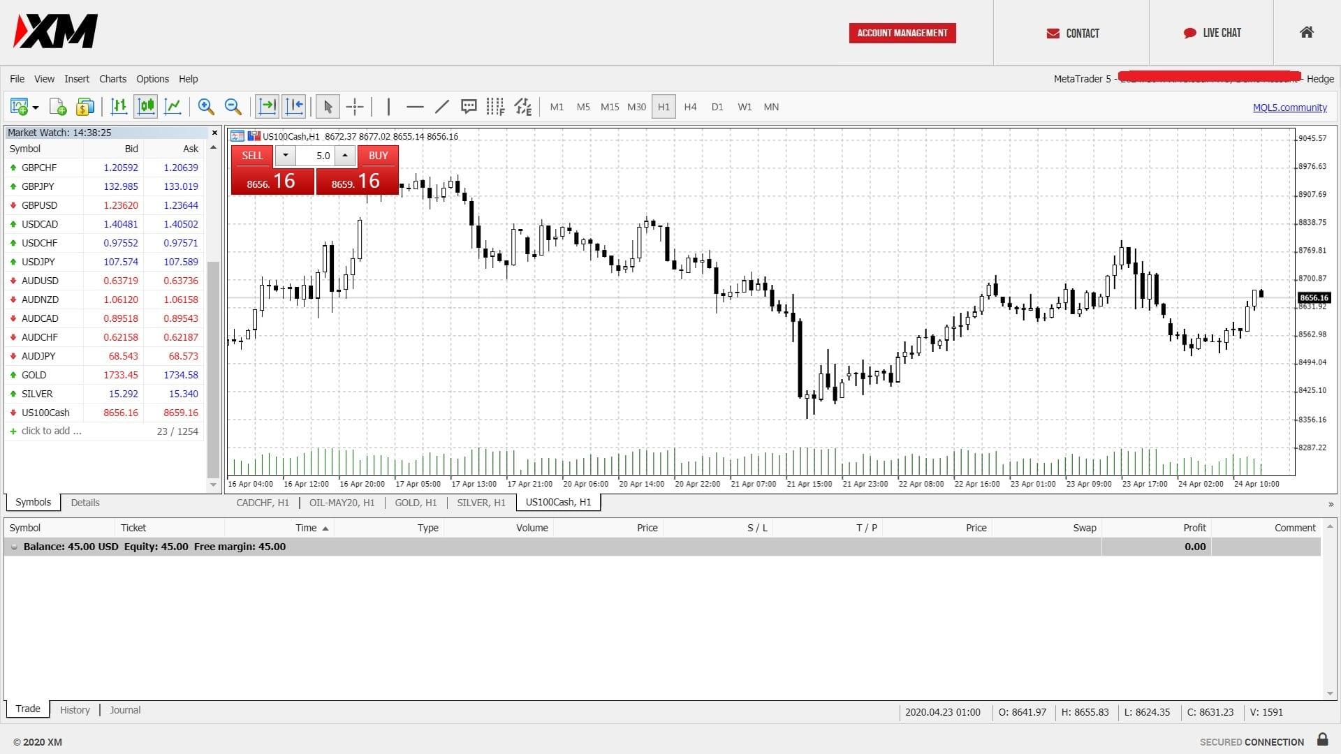 NASDAQ 100 trading on XM's MT5 platform