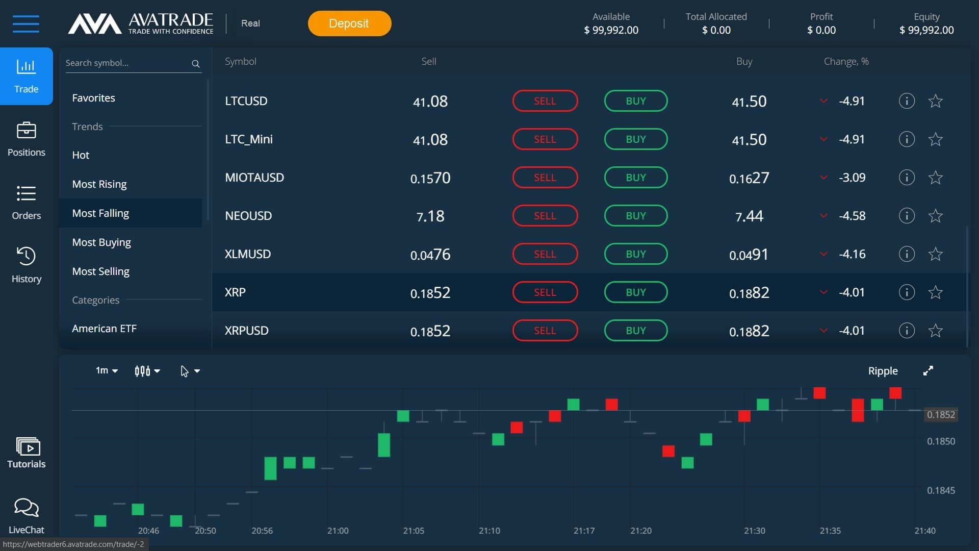 Ripple trading on AvaTrade's WebTrader platform