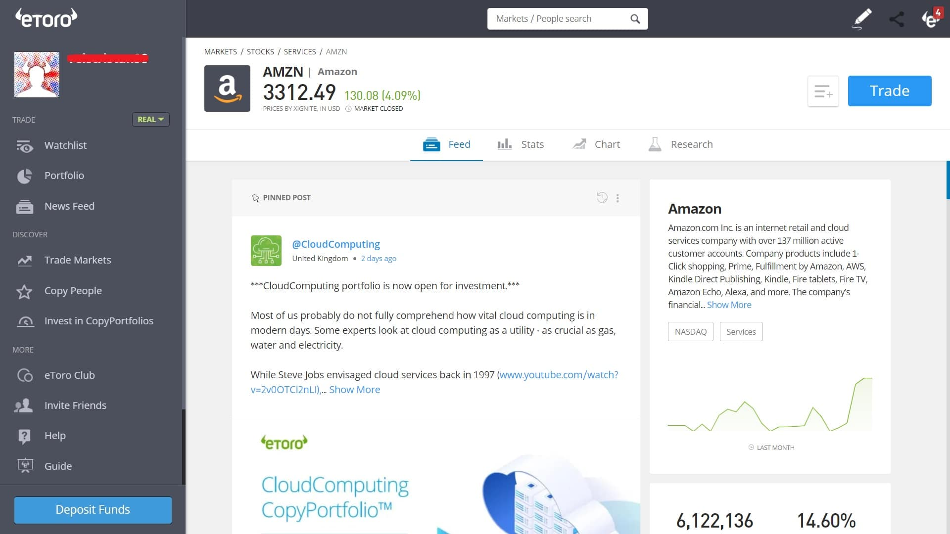 Amazon stock trading on eToro's platform
