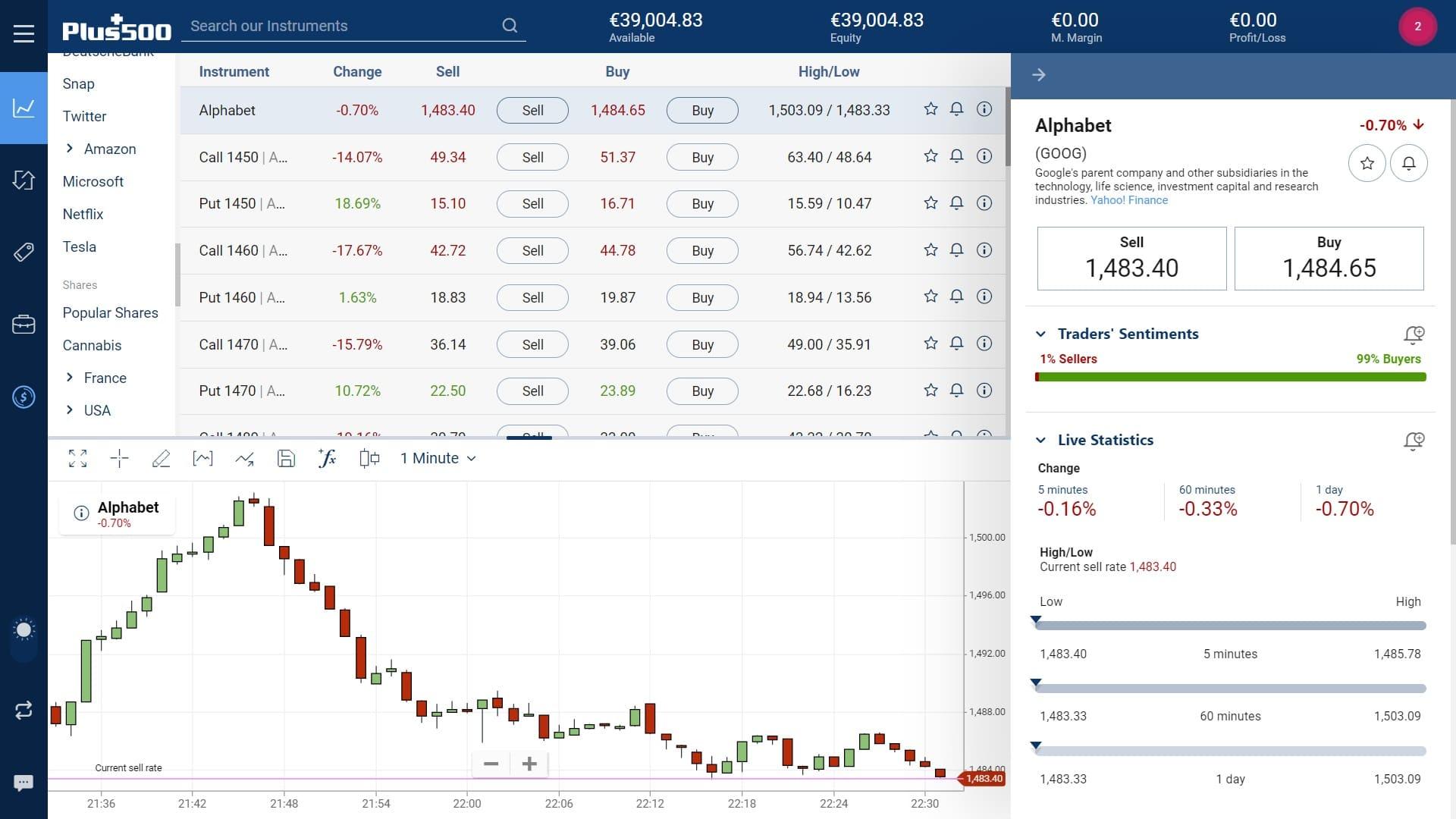 Google stock trading on Plus500's WebTrader platform