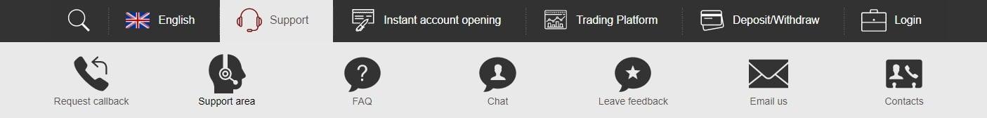 InstaForex client support options