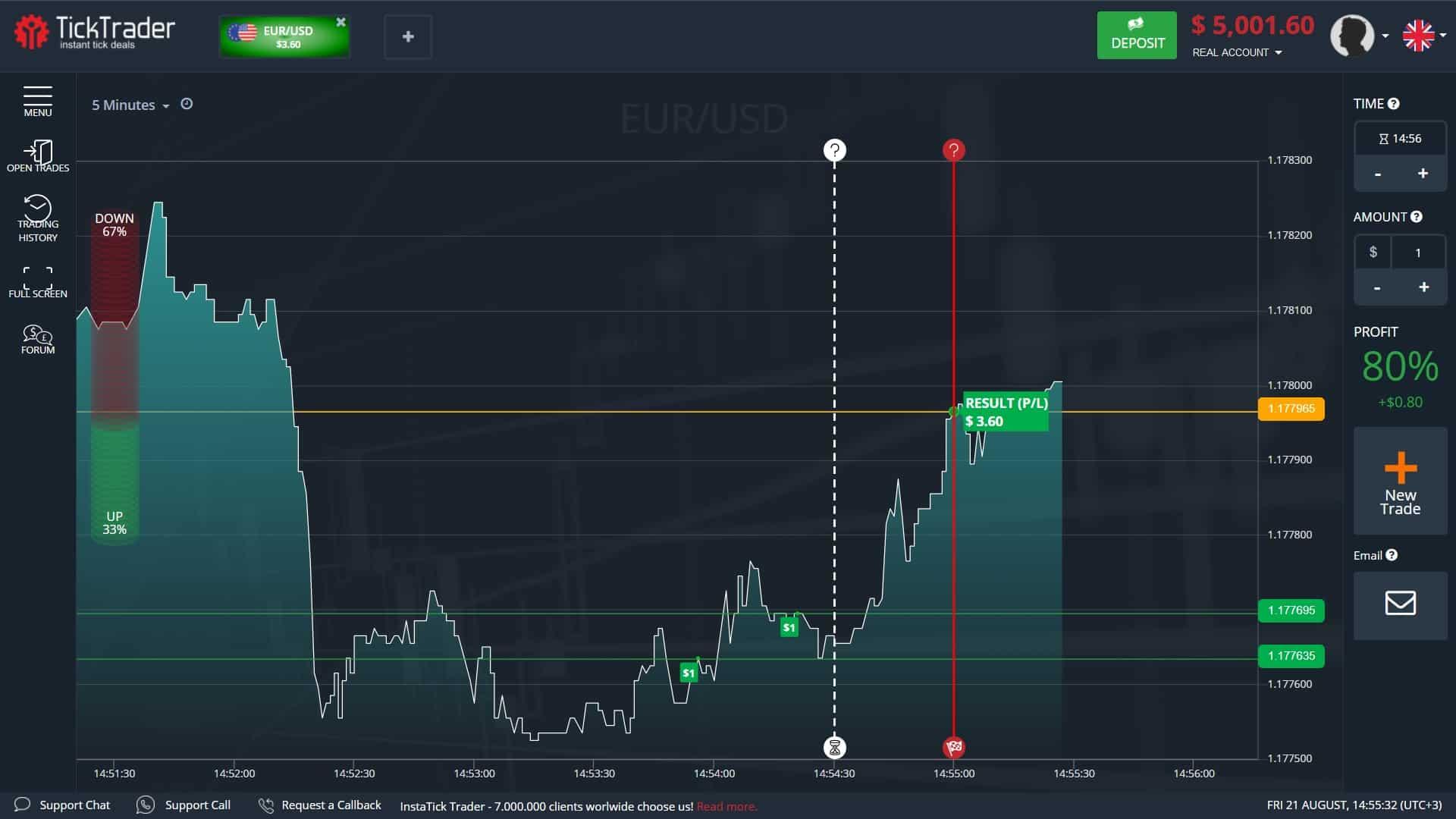 InstaTick Trader platform
