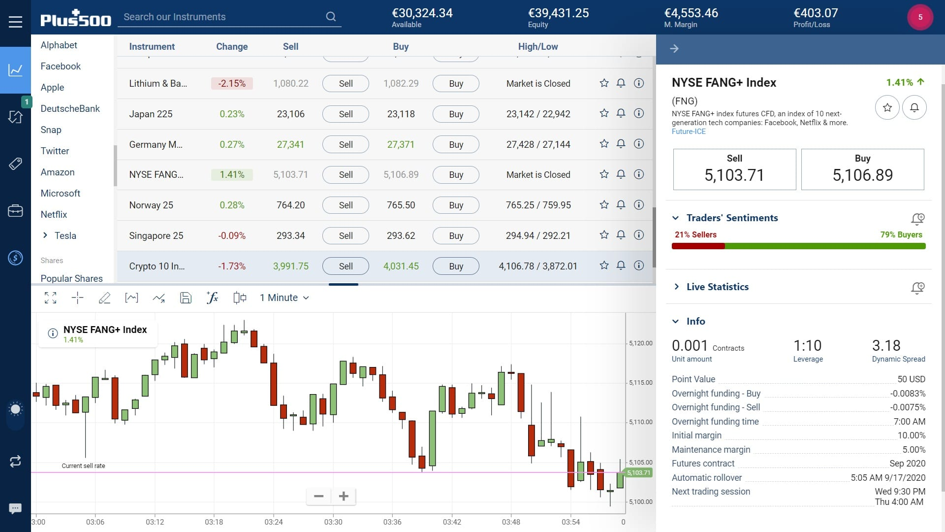NYSE FANG+ Index on Plus500's WebTrader platform