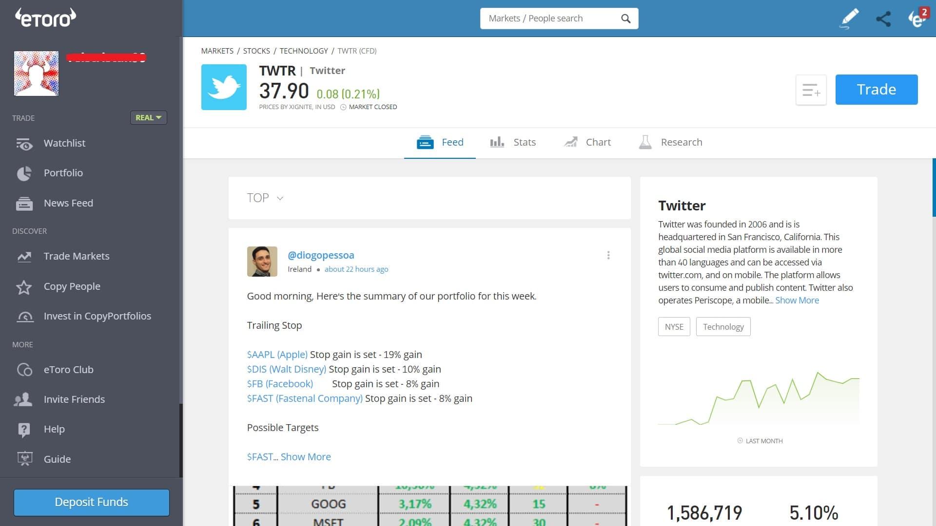 Twitter stock trading on eToro's platform