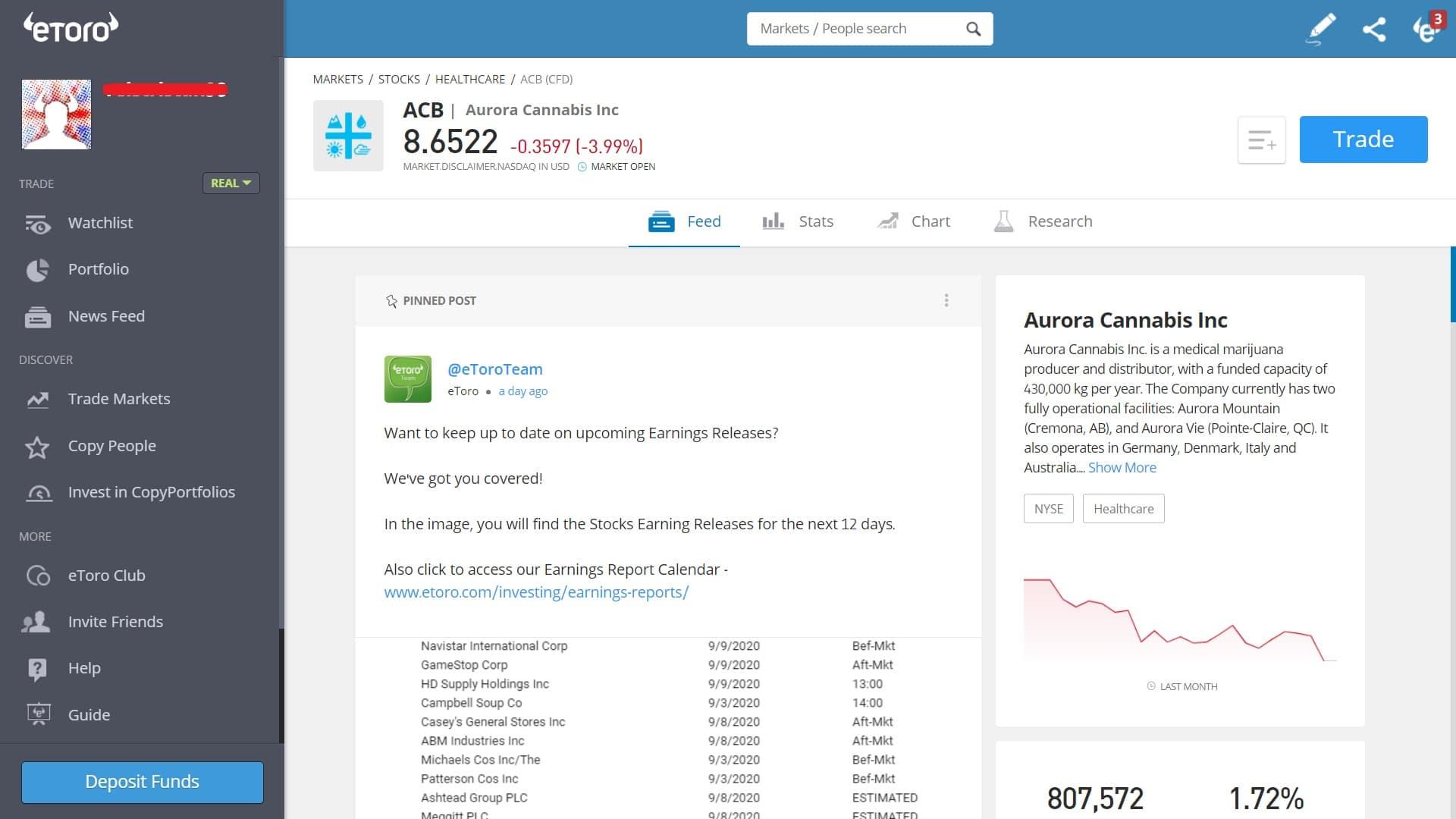Aurora Cannabis stock trading on eToro's platform