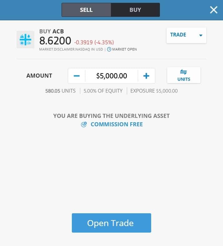 Buying Aurora Cannabis stocks on eToro's platform