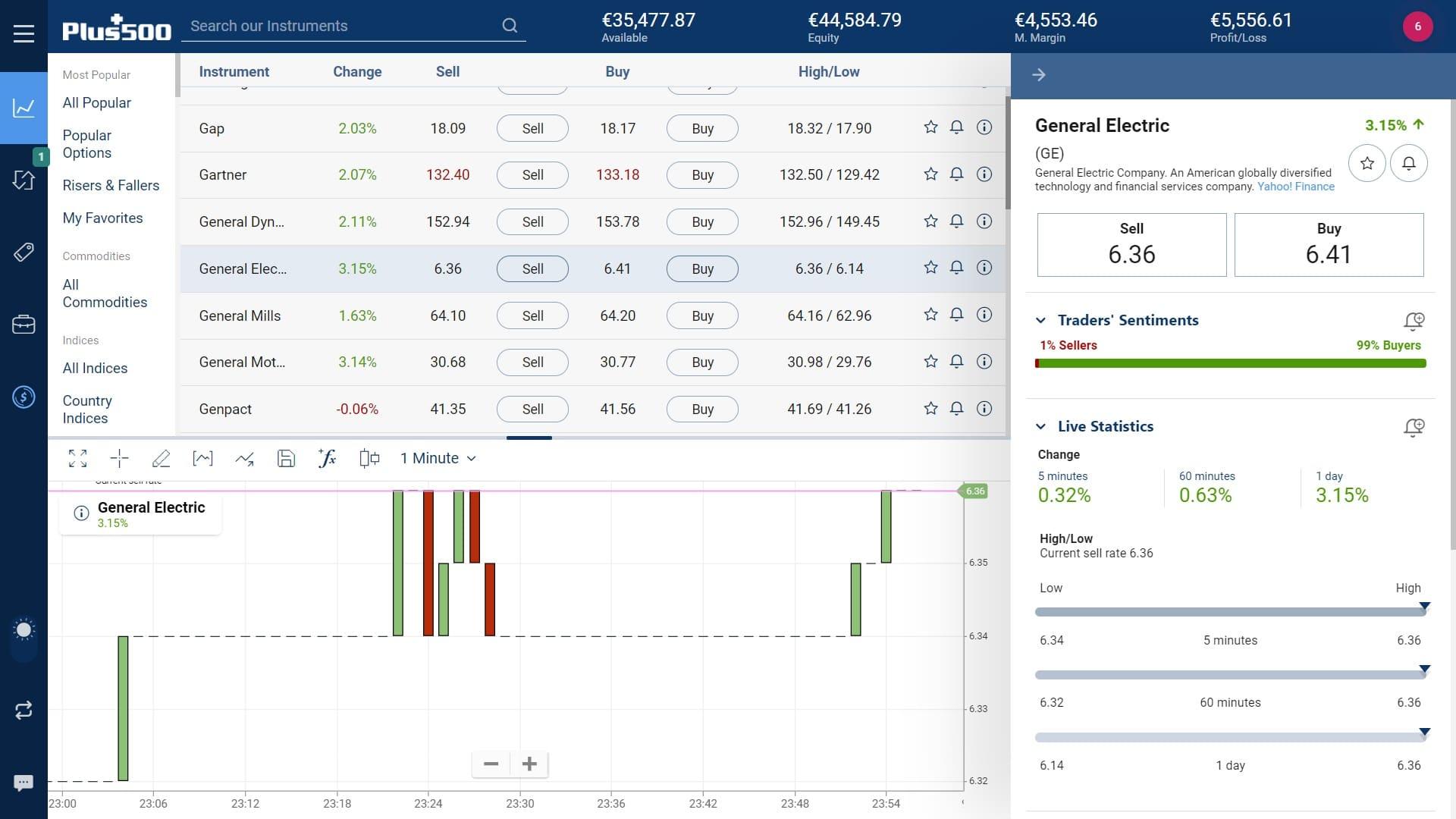 GE stock trading on Plus500's WebTrader platform