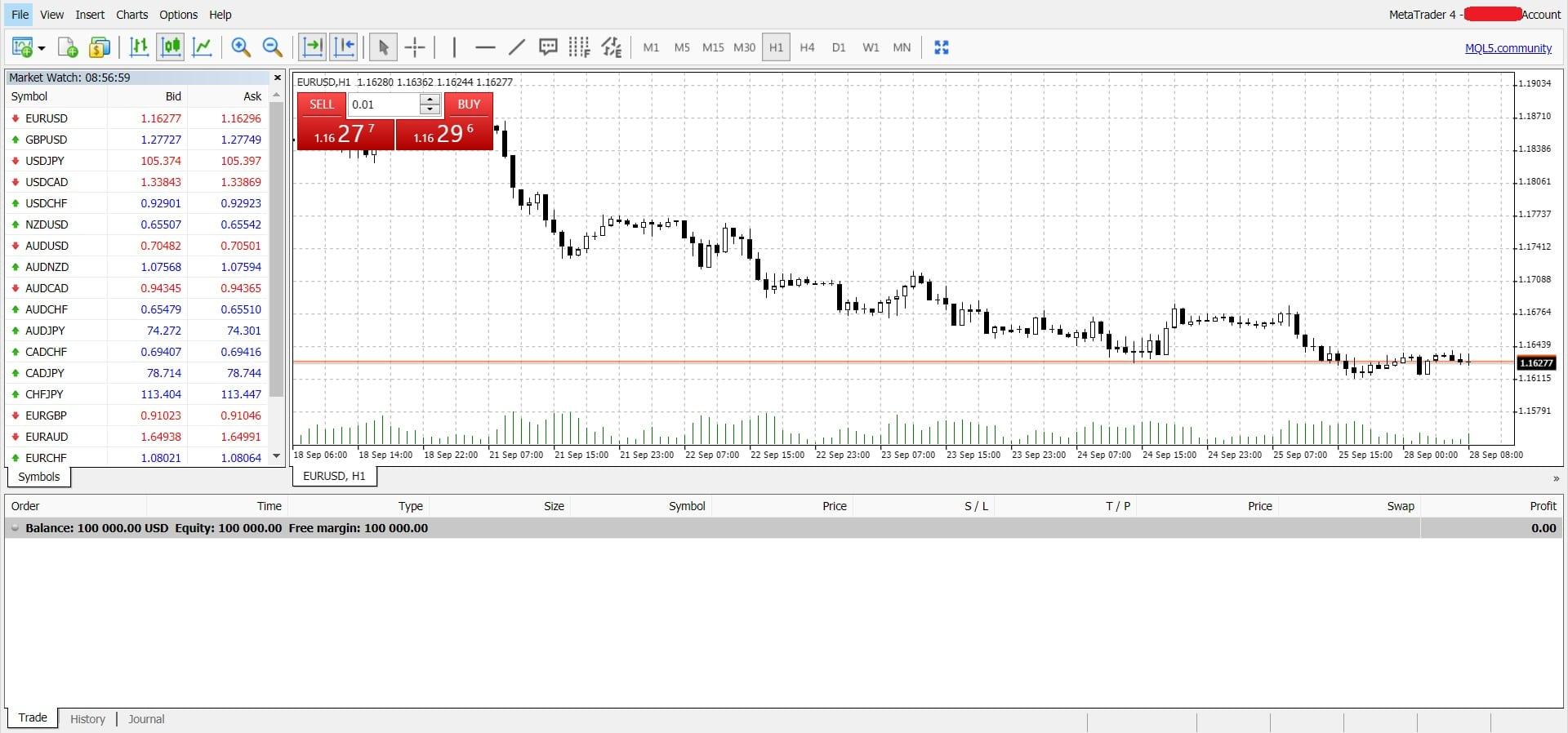 Markets.com MetaTrader 4 (MT4) platform