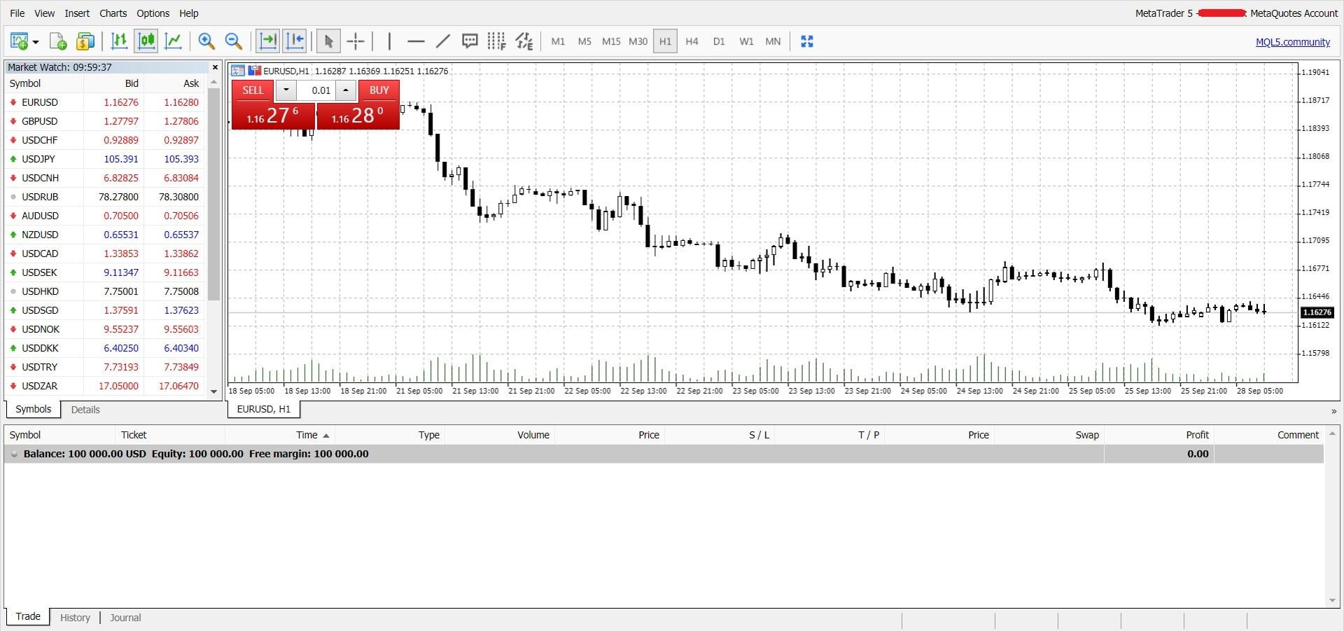Markets.com MetaTrader 5 (MT5) platform
