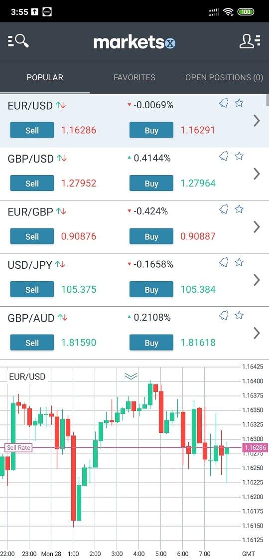 Markets.com mobile app