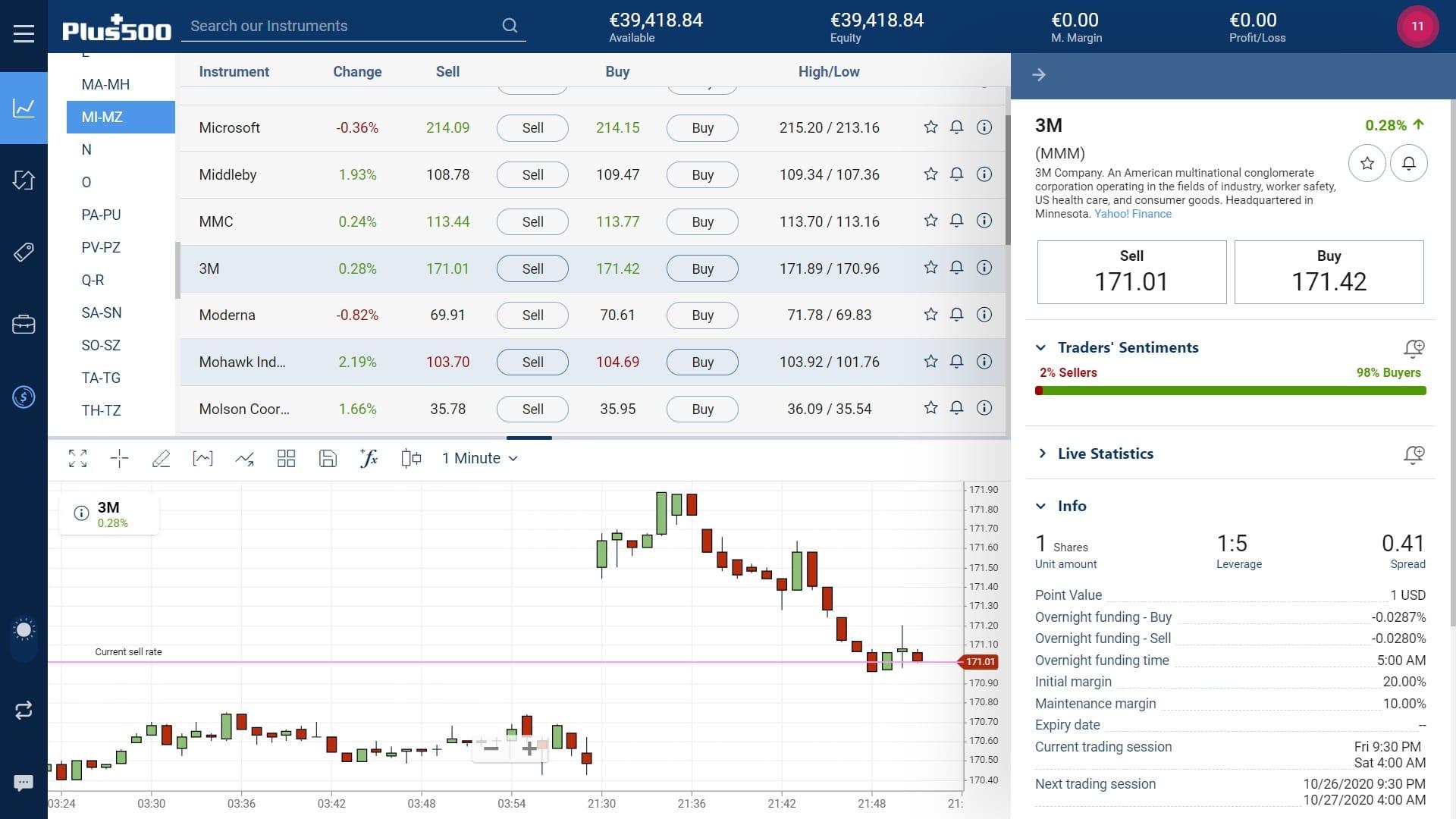 3M stock trading on Plus500's WebTrader platform