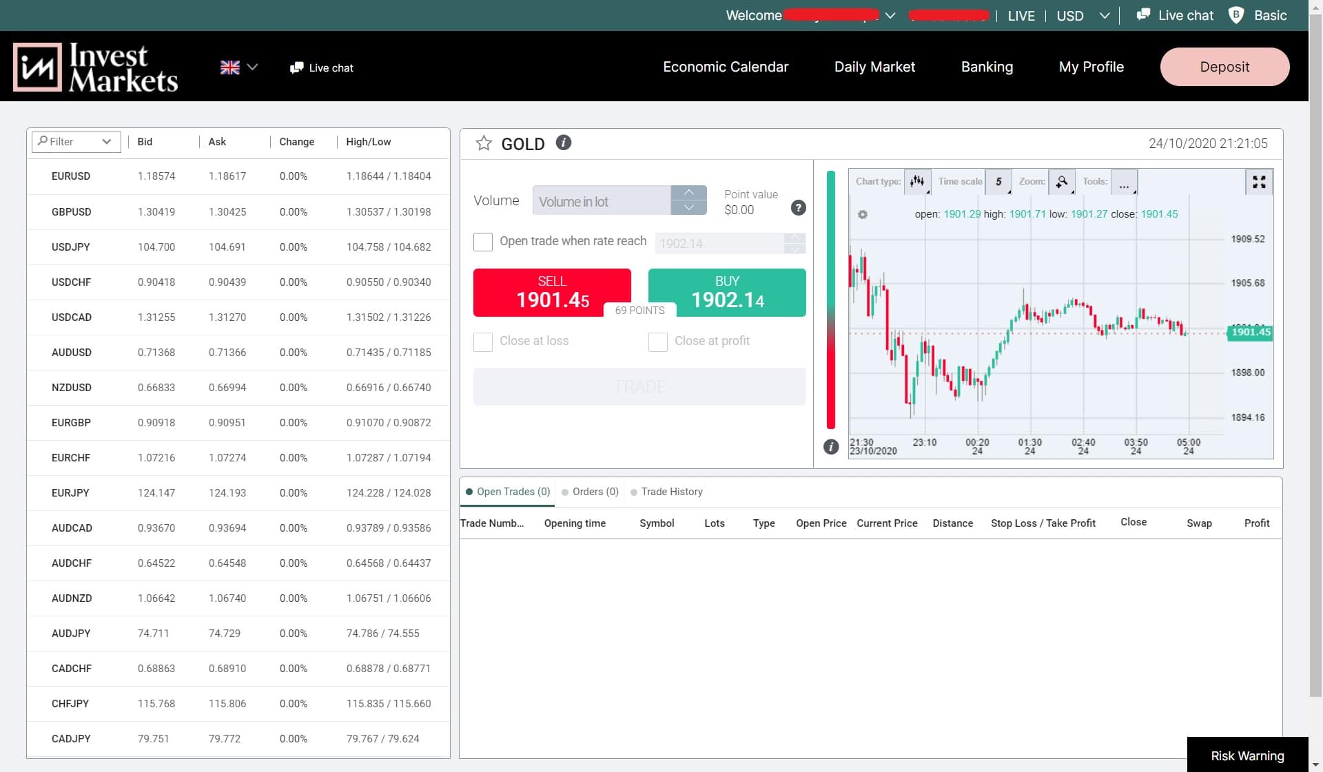 Gold trading on InvestMarkets' platform