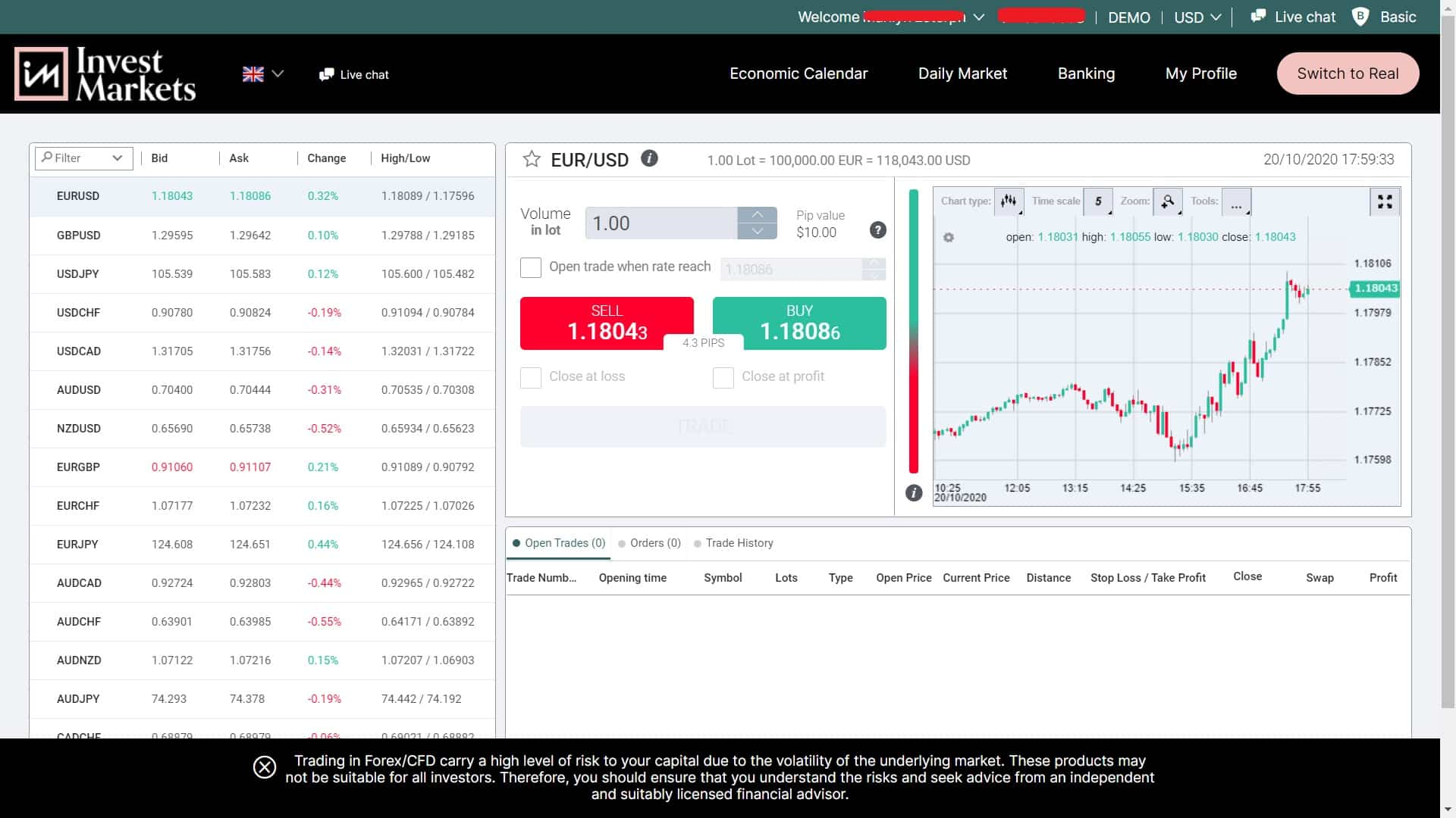 InvestMarkets demo account