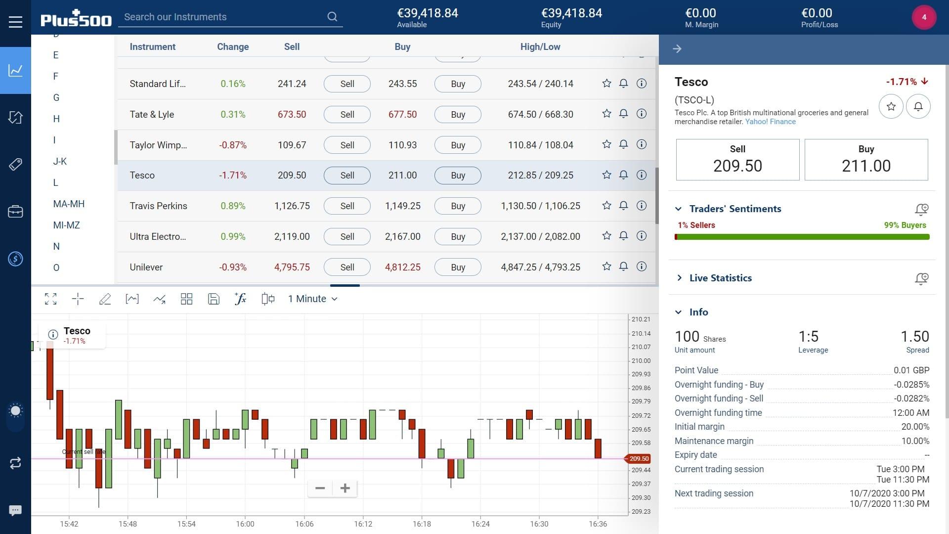 Tesco stock trading on Plus500's WebTrader platform