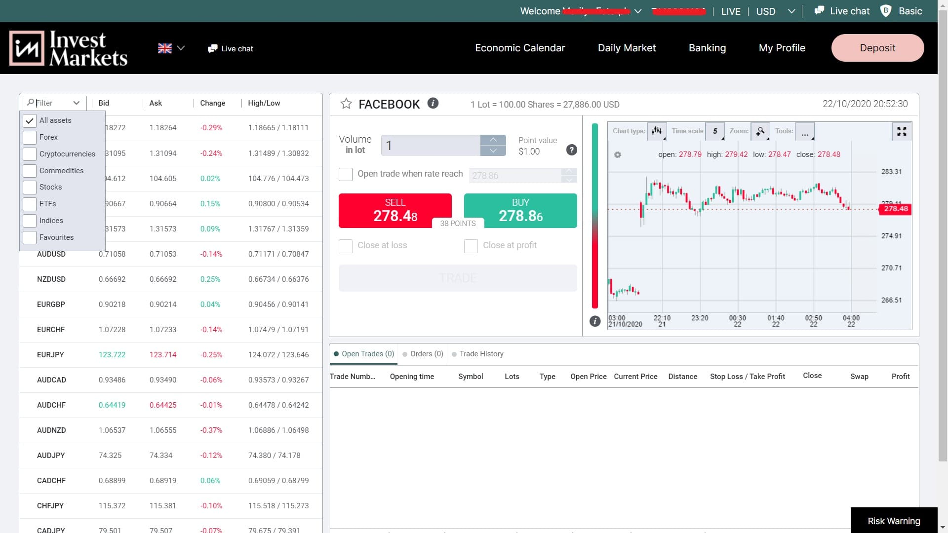 Trading Facebook CFDs with InvestMarkets