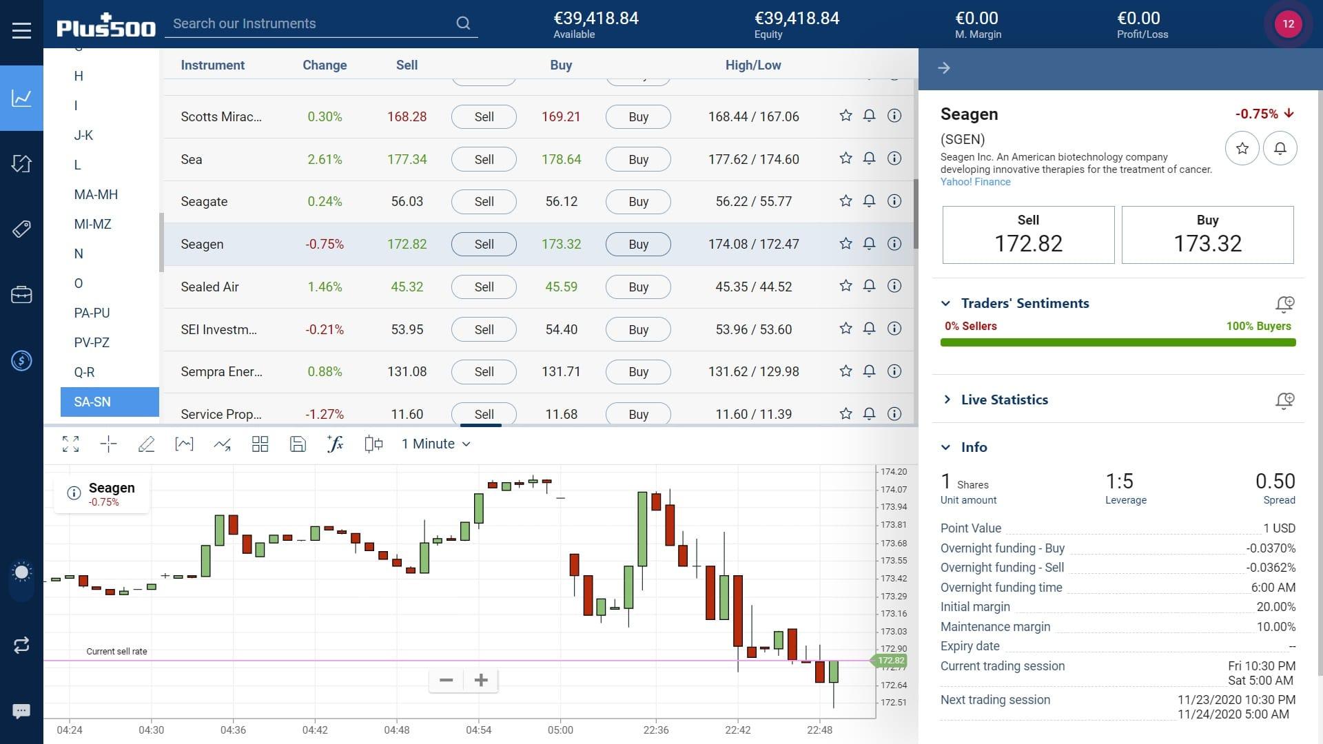 Seagen stock trading on Plus500's WebTrader platform