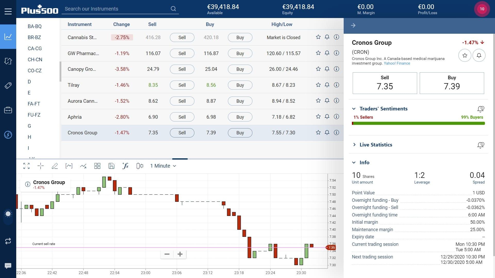 Cronos stock trading on Plus500's WebTrader platform